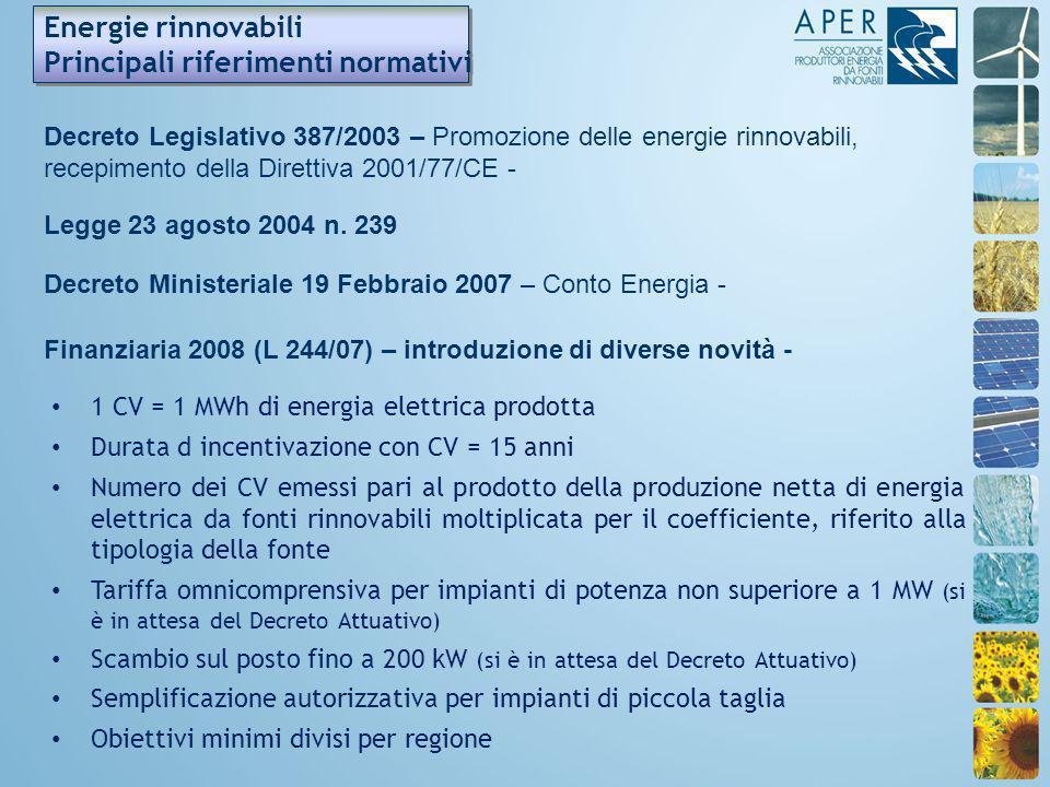 Energie rinnovabili Principali riferimenti normativi Energie rinnovabili Principali riferimenti normativi Decreto Legislativo 387/2003 – Promozione delle energie rinnovabili, recepimento della Direttiva 2001/77/CE - Legge 23 agosto 2004 n.