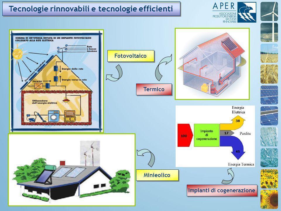 Fotovoltaico Termico Minieolico Impianti di cogenerazione Tecnologie rinnovabili e tecnologie efficienti