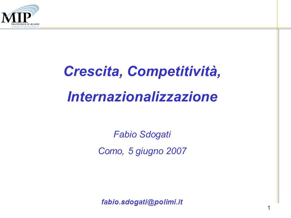 1 fabio.sdogati@polimi.it Crescita, Competitività, Internazionalizzazione Fabio Sdogati Como, 5 giugno 2007