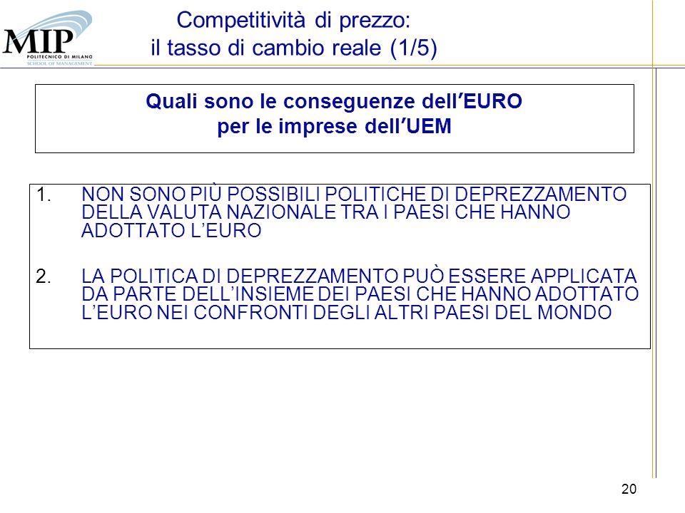 20 Quali sono le conseguenze dell EURO per le imprese dell UEM 1.NON SONO PIÙ POSSIBILI POLITICHE DI DEPREZZAMENTO DELLA VALUTA NAZIONALE TRA I PAESI
