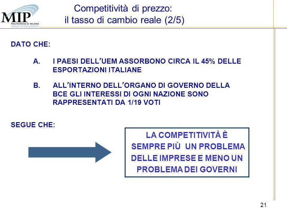 21 DATO CHE: A.I PAESI DELL UEM ASSORBONO CIRCA IL 45% DELLE ESPORTAZIONI ITALIANE B.ALL INTERNO DELL ORGANO DI GOVERNO DELLA BCE GLI INTERESSI DI OGN