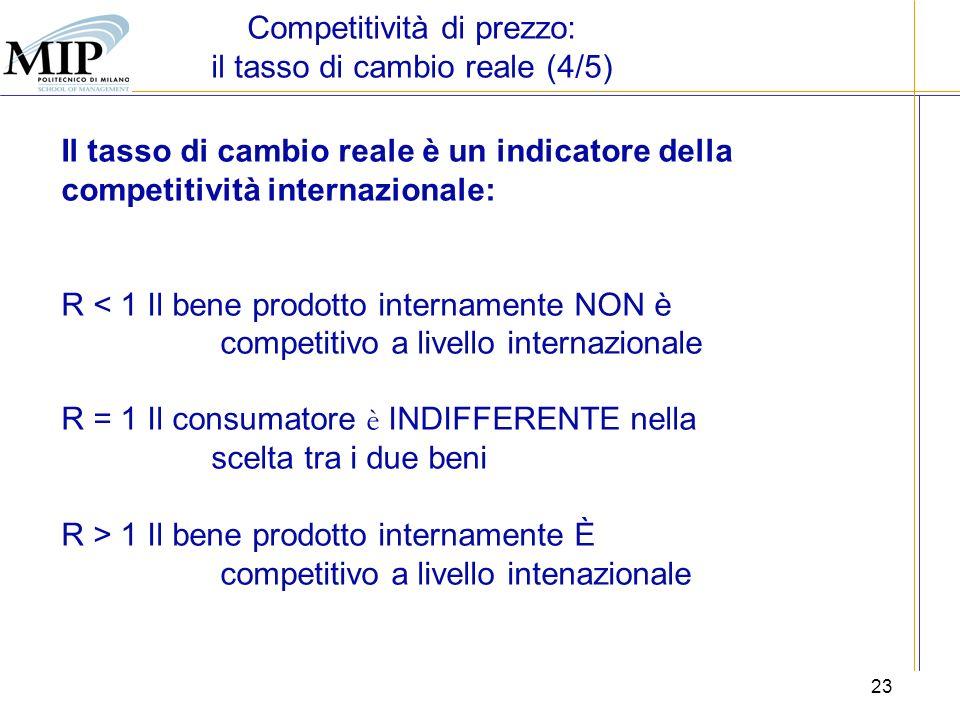 23 Il tasso di cambio reale è un indicatore della competitività internazionale: R < 1Il bene prodotto internamente NON è competitivo a livello interna