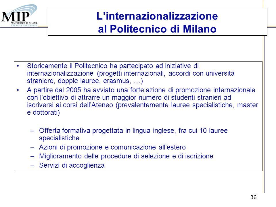 36 Linternazionalizzazione al Politecnico di Milano Storicamente il Politecnico ha partecipato ad iniziative di internazionalizzazione (progetti inter
