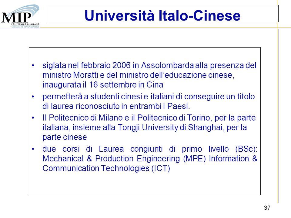 37 Università Italo-Cinese siglata nel febbraio 2006 in Assolombarda alla presenza del ministro Moratti e del ministro delleducazione cinese, inaugura