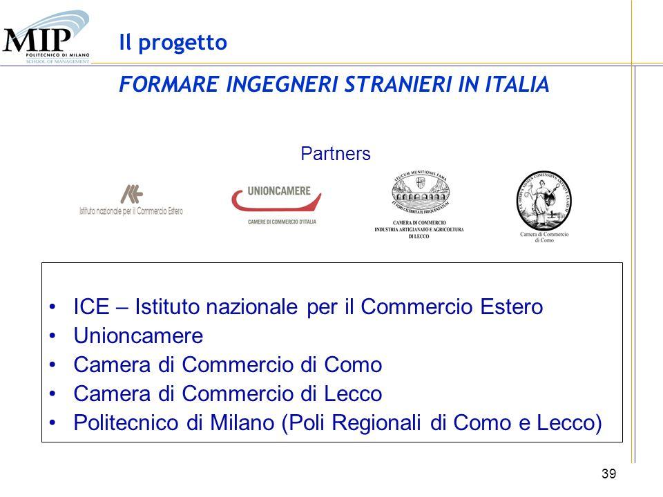 39 ICE – Istituto nazionale per il Commercio Estero Unioncamere Camera di Commercio di Como Camera di Commercio di Lecco Politecnico di Milano (Poli R
