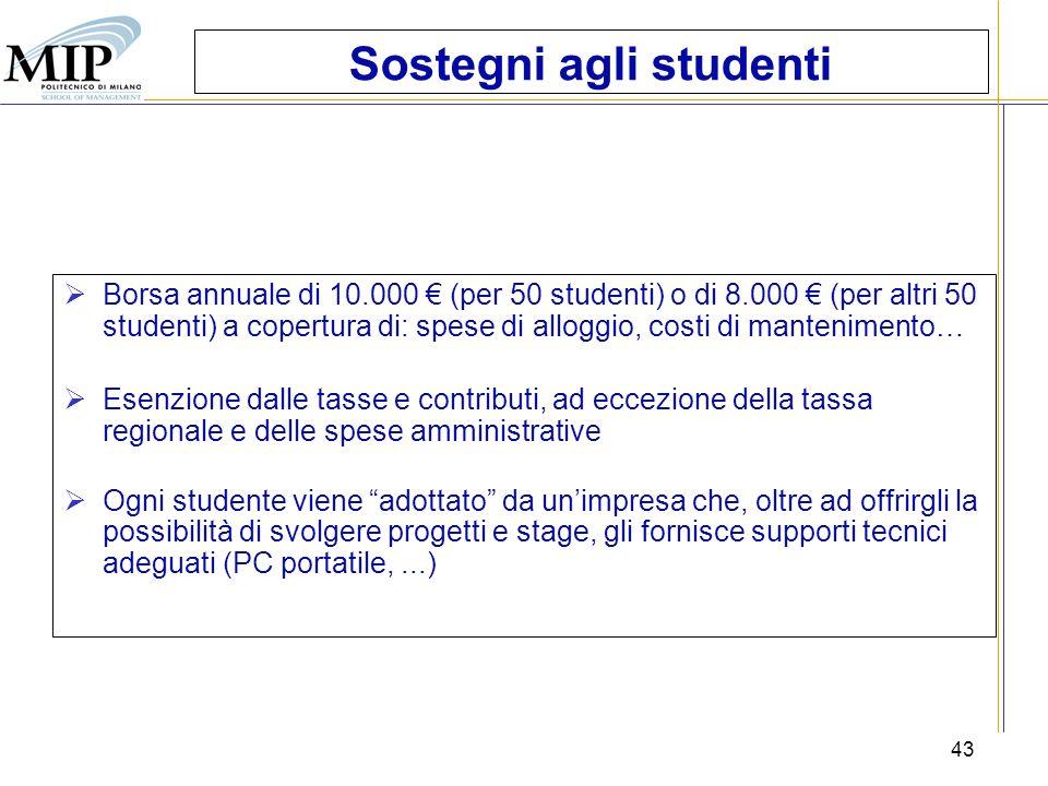 43 Sostegni agli studenti Borsa annuale di 10.000 (per 50 studenti) o di 8.000 (per altri 50 studenti) a copertura di: spese di alloggio, costi di man