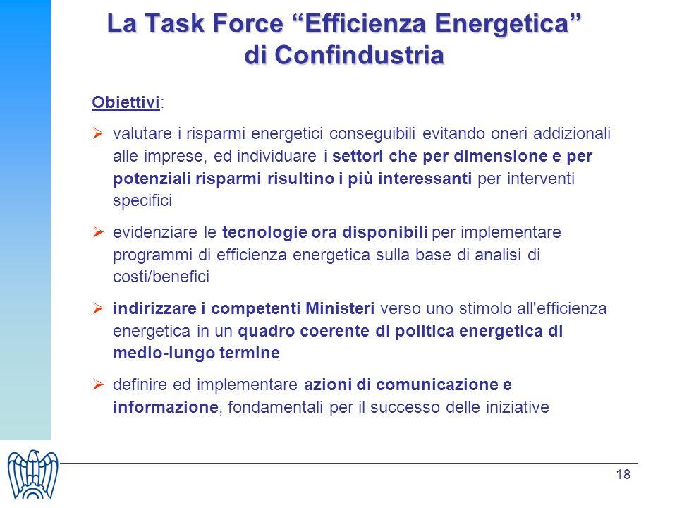 18 La Task Force Efficienza Energetica di Confindustria Obiettivi: valutare i risparmi energetici conseguibili evitando oneri addizionali alle imprese, ed individuare i settori che per dimensione e per potenziali risparmi risultino i più interessanti per interventi specifici evidenziare le tecnologie ora disponibili per implementare programmi di efficienza energetica sulla base di analisi di costi/benefici indirizzare i competenti Ministeri verso uno stimolo all efficienza energetica in un quadro coerente di politica energetica di medio-lungo termine definire ed implementare azioni di comunicazione e informazione, fondamentali per il successo delle iniziative