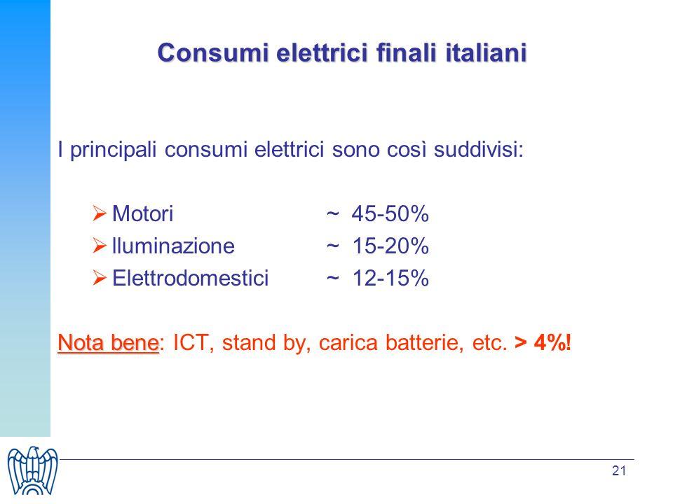 21 Consumi elettrici finali italiani I principali consumi elettrici sono così suddivisi: Motori ~ 45-50% lluminazione ~ 15-20% Elettrodomestici~ 12-15% Nota bene Nota bene: ICT, stand by, carica batterie, etc.