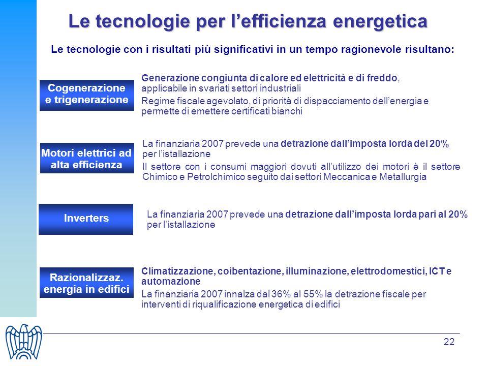 22 Le tecnologie per lefficienza energetica Le tecnologie con i risultati più significativi in un tempo ragionevole risultano: Climatizzazione, coibentazione, illuminazione, elettrodomestici, ICT e automazione La finanziaria 2007 innalza dal 36% al 55% la detrazione fiscale per interventi di riqualificazione energetica di edifici Generazione congiunta di calore ed elettricità e di freddo, applicabile in svariati settori industriali Regime fiscale agevolato, di priorità di dispacciamento dellenergia e permette di emettere certificati bianchi Cogenerazione e trigenerazione Motori elettrici ad alta efficienza La finanziaria 2007 prevede una detrazione dallimposta lorda del 20% per listallazione Il settore con i consumi maggiori dovuti allutilizzo dei motori è il settore Chimico e Petrolchimico seguito dai settori Meccanica e Metallurgia Inverters La finanziaria 2007 prevede una detrazione dallimposta lorda pari al 20% per listallazione Razionalizzaz.