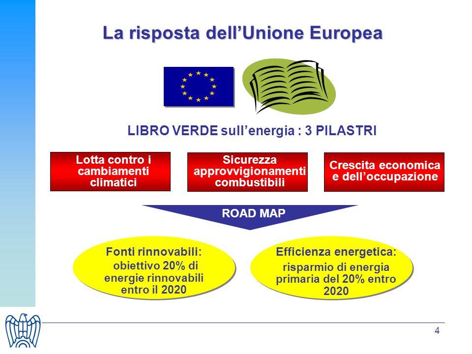 5 Fonti rinnovabili: gli obiettivi comunitari La Commissione Europea ha proposto un obiettivo generale vincolante del 20% di energie rinnovabili ed un obiettivo minimo, anch esso vincolante, del 10% di biocarburanti, da raggiungere entrambi entro il 2020.