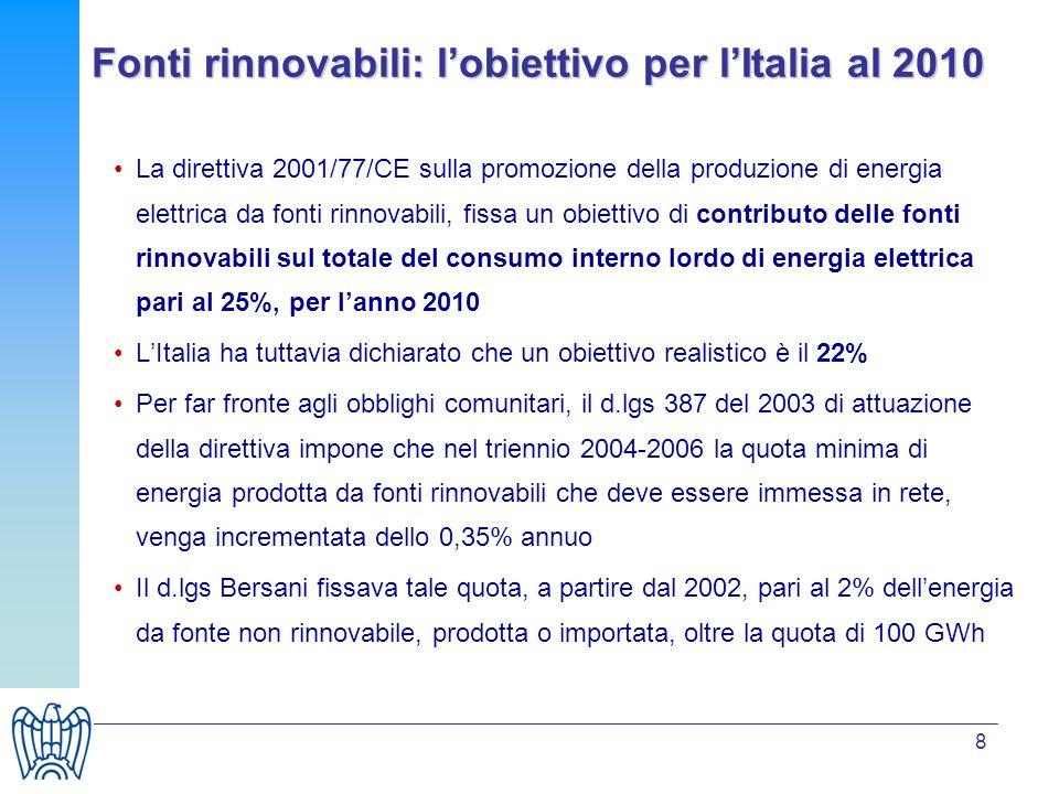 8 La direttiva 2001/77/CE sulla promozione della produzione di energia elettrica da fonti rinnovabili, fissa un obiettivo di contributo delle fonti rinnovabili sul totale del consumo interno lordo di energia elettrica pari al 25%, per lanno 2010 LItalia ha tuttavia dichiarato che un obiettivo realistico è il 22% Per far fronte agli obblighi comunitari, il d.lgs 387 del 2003 di attuazione della direttiva impone che nel triennio 2004-2006 la quota minima di energia prodotta da fonti rinnovabili che deve essere immessa in rete, venga incrementata dello 0,35% annuo Il d.lgs Bersani fissava tale quota, a partire dal 2002, pari al 2% dellenergia da fonte non rinnovabile, prodotta o importata, oltre la quota di 100 GWh Fonti rinnovabili: lobiettivo per lItalia al 2010