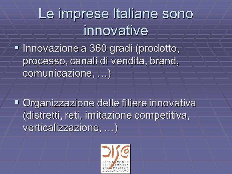 Le imprese Italiane sono innovative Innovazione a 360 gradi (prodotto, processo, canali di vendita, brand, comunicazione, …) Innovazione a 360 gradi (prodotto, processo, canali di vendita, brand, comunicazione, …) Organizzazione delle filiere innovativa (distretti, reti, imitazione competitiva, verticalizzazione, …) Organizzazione delle filiere innovativa (distretti, reti, imitazione competitiva, verticalizzazione, …)