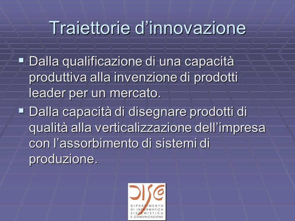 Traiettorie dinnovazione Dalla qualificazione di una capacità produttiva alla invenzione di prodotti leader per un mercato. Dalla qualificazione di un