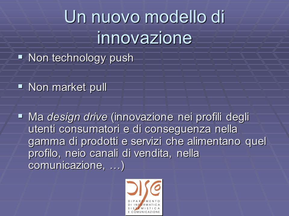 Un nuovo modello di innovazione Non technology push Non technology push Non market pull Non market pull Ma design drive (innovazione nei profili degli utenti consumatori e di conseguenza nella gamma di prodotti e servizi che alimentano quel profilo, neio canali di vendita, nella comunicazione, …) Ma design drive (innovazione nei profili degli utenti consumatori e di conseguenza nella gamma di prodotti e servizi che alimentano quel profilo, neio canali di vendita, nella comunicazione, …)