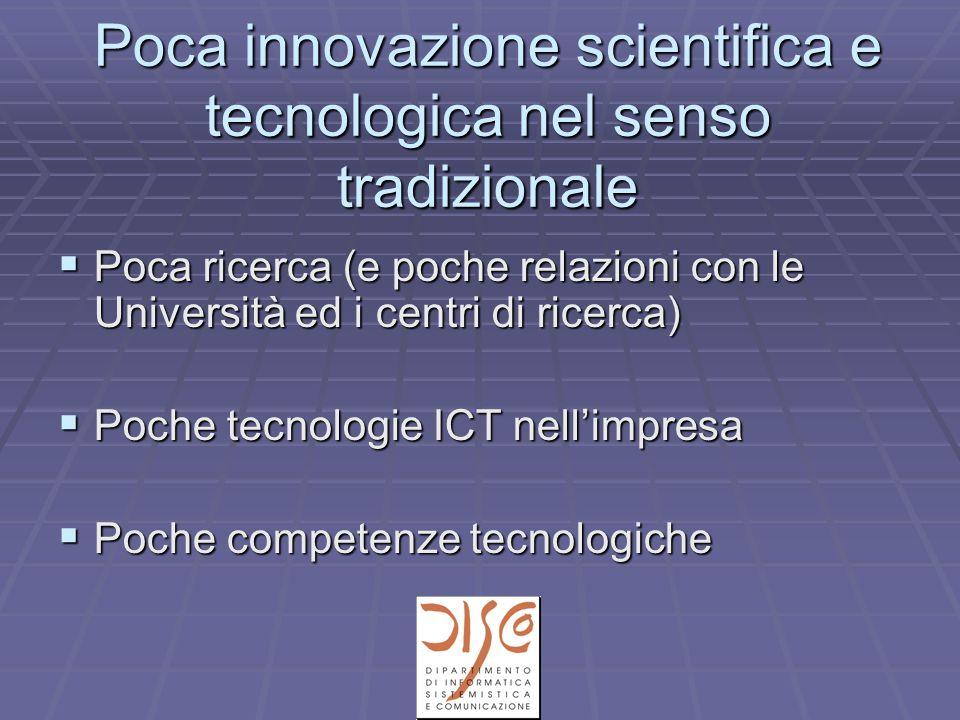 Poca innovazione scientifica e tecnologica nel senso tradizionale Poca ricerca (e poche relazioni con le Università ed i centri di ricerca) Poca ricerca (e poche relazioni con le Università ed i centri di ricerca) Poche tecnologie ICT nellimpresa Poche tecnologie ICT nellimpresa Poche competenze tecnologiche Poche competenze tecnologiche