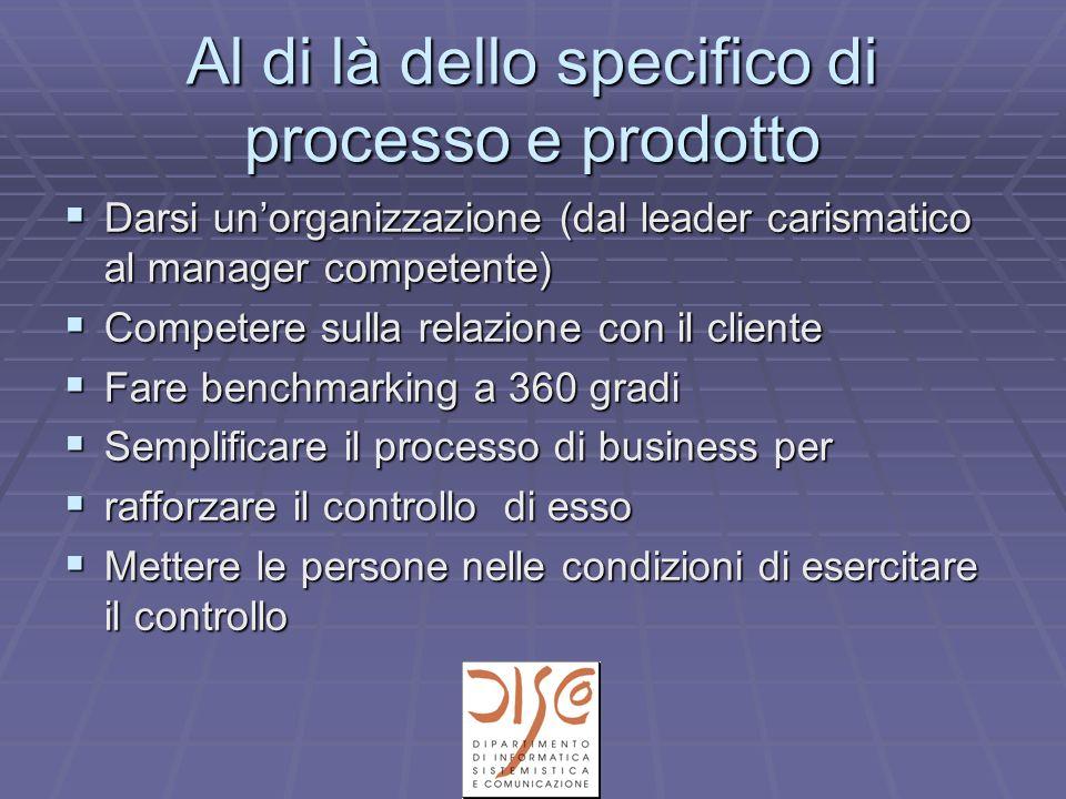 Al di là dello specifico di processo e prodotto Darsi unorganizzazione (dal leader carismatico al manager competente) Darsi unorganizzazione (dal lead