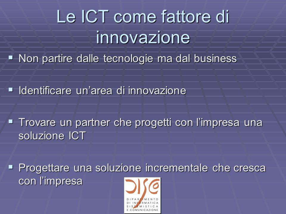 Le ICT come fattore di innovazione Non partire dalle tecnologie ma dal business Non partire dalle tecnologie ma dal business Identificare unarea di innovazione Identificare unarea di innovazione Trovare un partner che progetti con limpresa una soluzione ICT Trovare un partner che progetti con limpresa una soluzione ICT Progettare una soluzione incrementale che cresca con limpresa Progettare una soluzione incrementale che cresca con limpresa