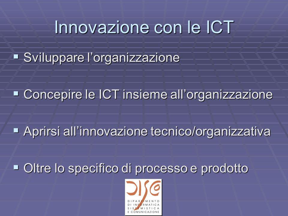 Innovazione con le ICT Sviluppare lorganizzazione Sviluppare lorganizzazione Concepire le ICT insieme allorganizzazione Concepire le ICT insieme allorganizzazione Aprirsi allinnovazione tecnico/organizzativa Aprirsi allinnovazione tecnico/organizzativa Oltre lo specifico di processo e prodotto Oltre lo specifico di processo e prodotto