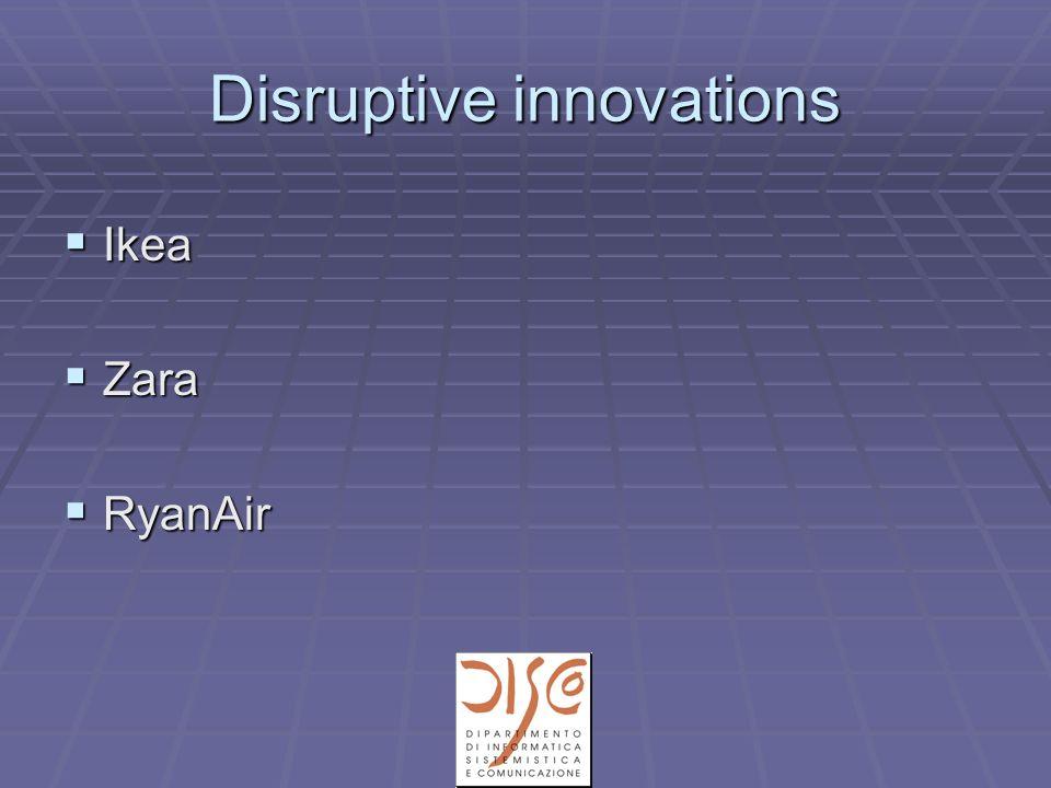 Disruptive innovations Ikea Ikea Zara Zara RyanAir RyanAir