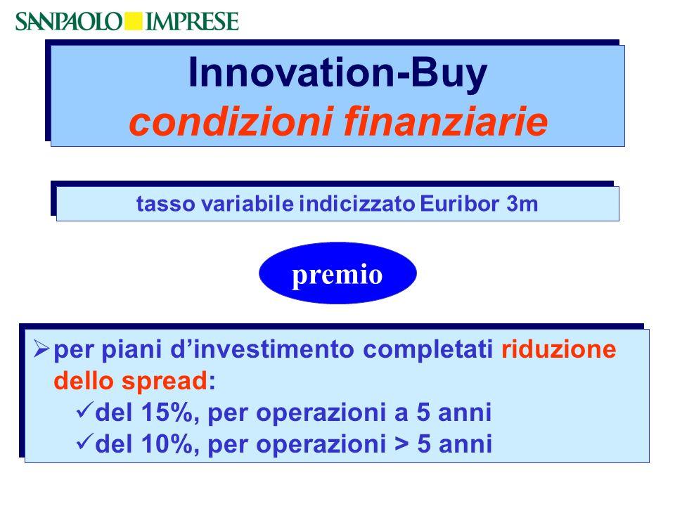 Innovation-Buy condizioni finanziarie per piani dinvestimento completati riduzione dello spread: del 15%, per operazioni a 5 anni del 10%, per operazioni > 5 anni per piani dinvestimento completati riduzione dello spread: del 15%, per operazioni a 5 anni del 10%, per operazioni > 5 anni tasso variabile indicizzato Euribor 3m premio