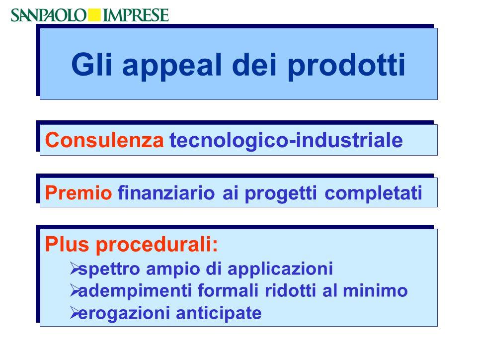Gli appeal dei prodotti Consulenza tecnologico-industriale Premio finanziario ai progetti completati Plus procedurali: spettro ampio di applicazioni a