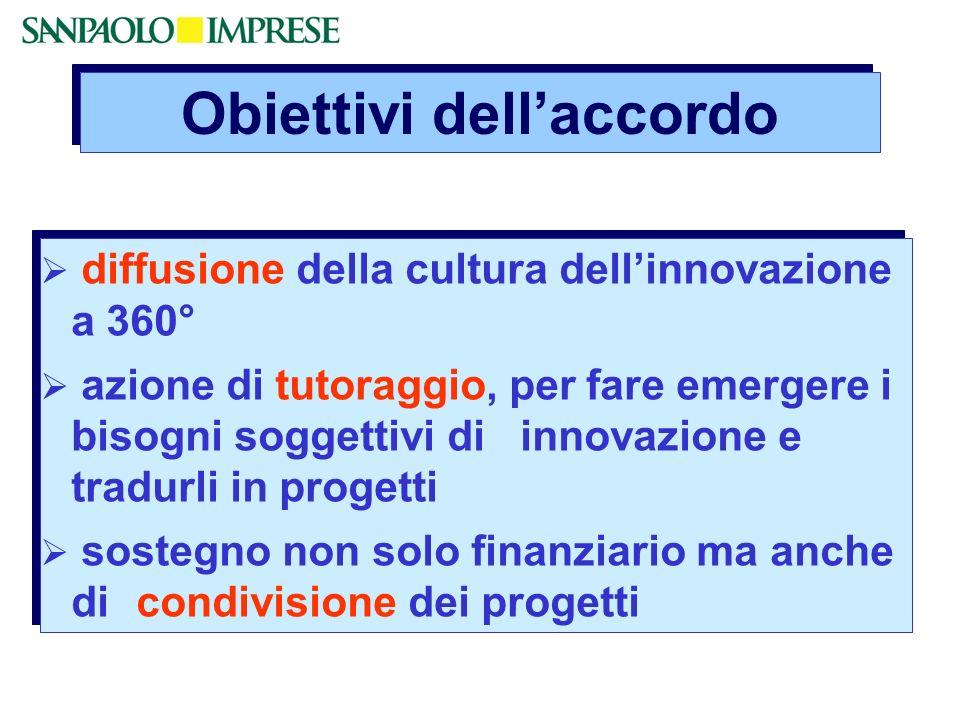Obiettivi dellaccordo diffusione della cultura dellinnovazione a 360° azione di tutoraggio, per fare emergere i bisogni soggettivi di innovazione e tr