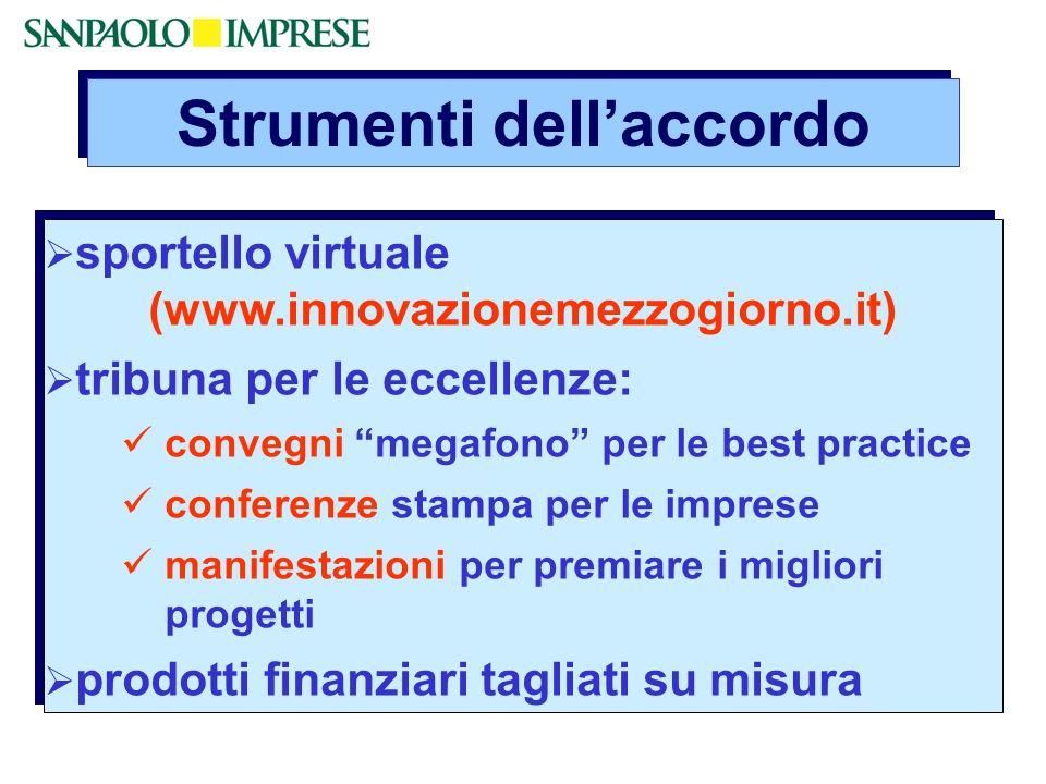 Strumenti dellaccordo sportello virtuale (www.innovazionemezzogiorno.it) tribuna per le eccellenze: convegni megafono per le best practice conferenze