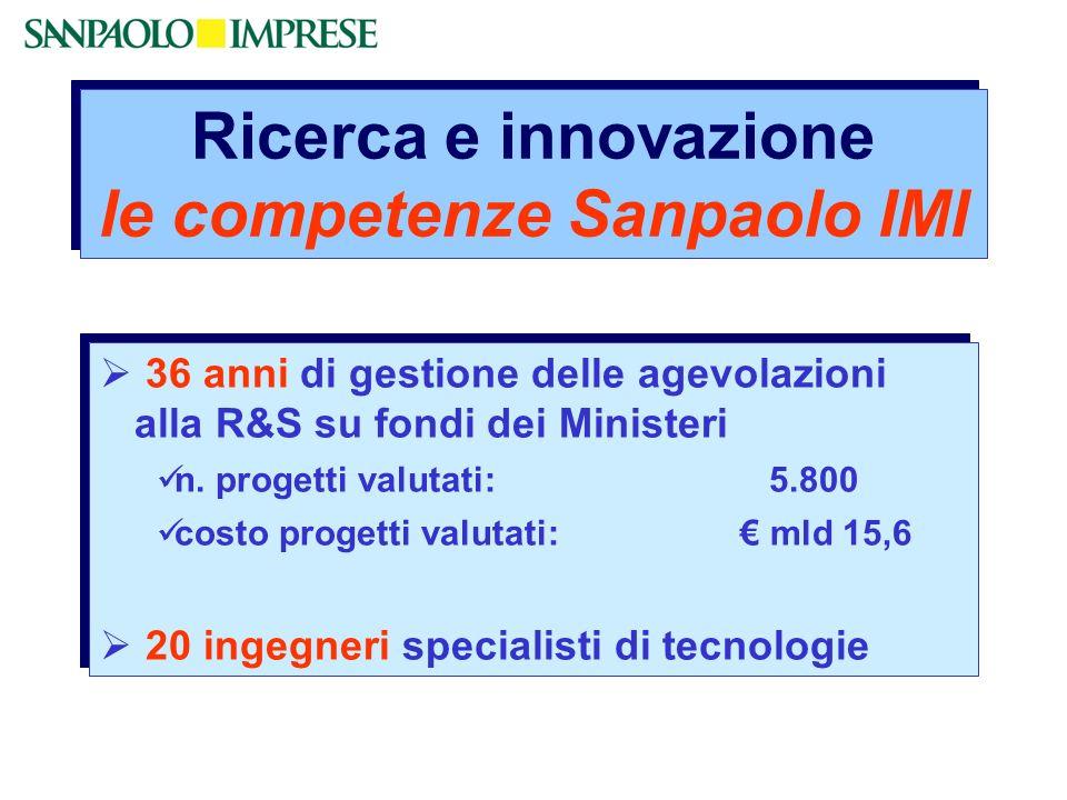 Ricerca e innovazione le competenze Sanpaolo IMI 36 anni di gestione delle agevolazioni alla R&S su fondi dei Ministeri n. progetti valutati: 5.800 co