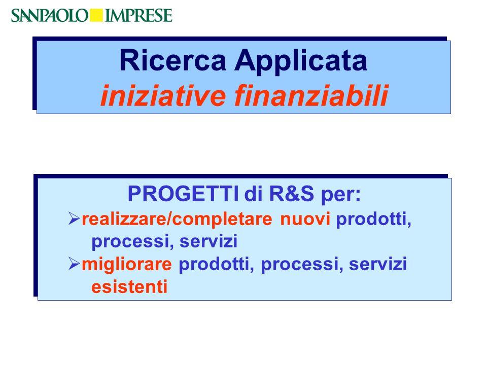 Ricerca Applicata iniziative finanziabili PROGETTI di R&S per: realizzare/completare nuovi prodotti, processi, servizi migliorare prodotti, processi,