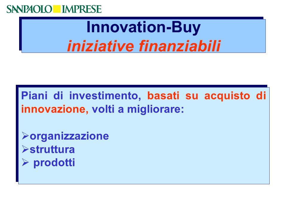 Innovation-Buy iniziative finanziabili Piani di investimento, basati su acquisto di innovazione, volti a migliorare: organizzazione struttura prodotti
