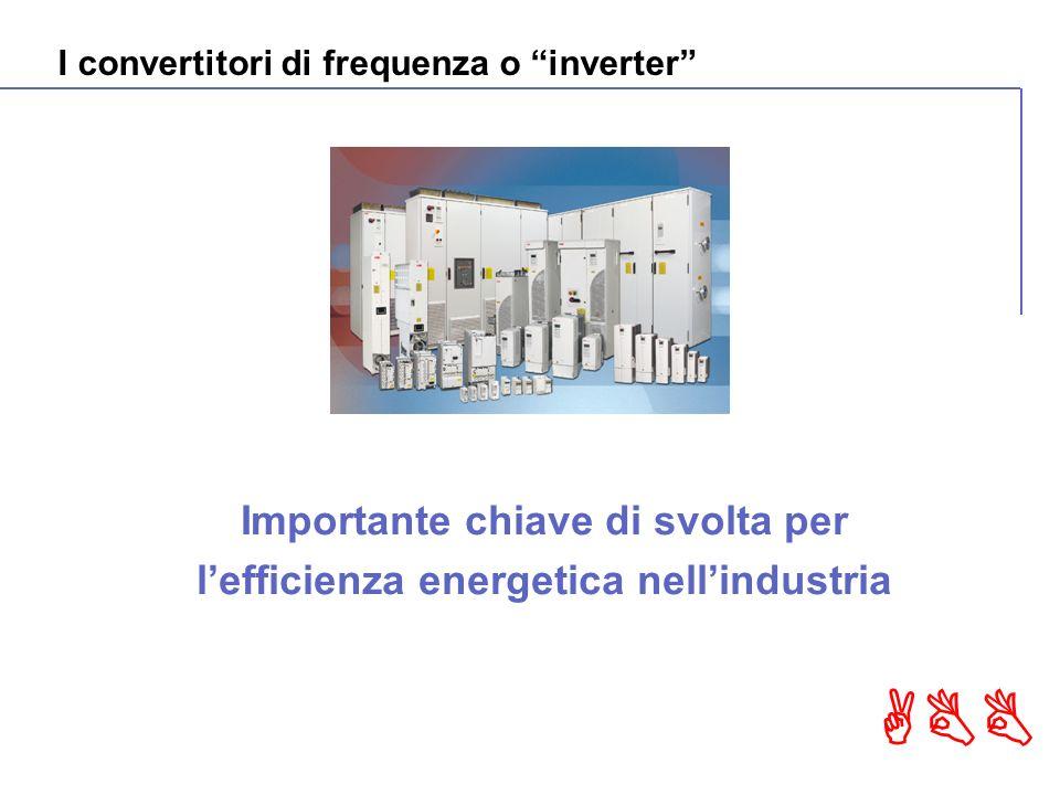 ABB Importante chiave di svolta per lefficienza energetica nellindustria I convertitori di frequenza o inverter