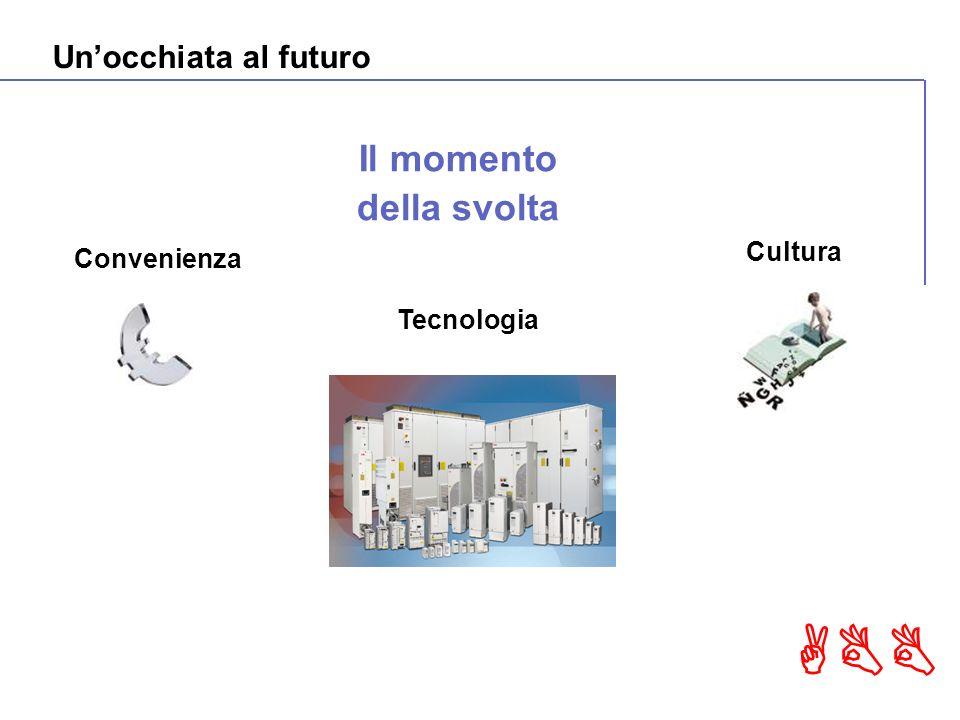 ABB Il momento della svolta Tecnologia Unocchiata al futuro Cultura Convenienza