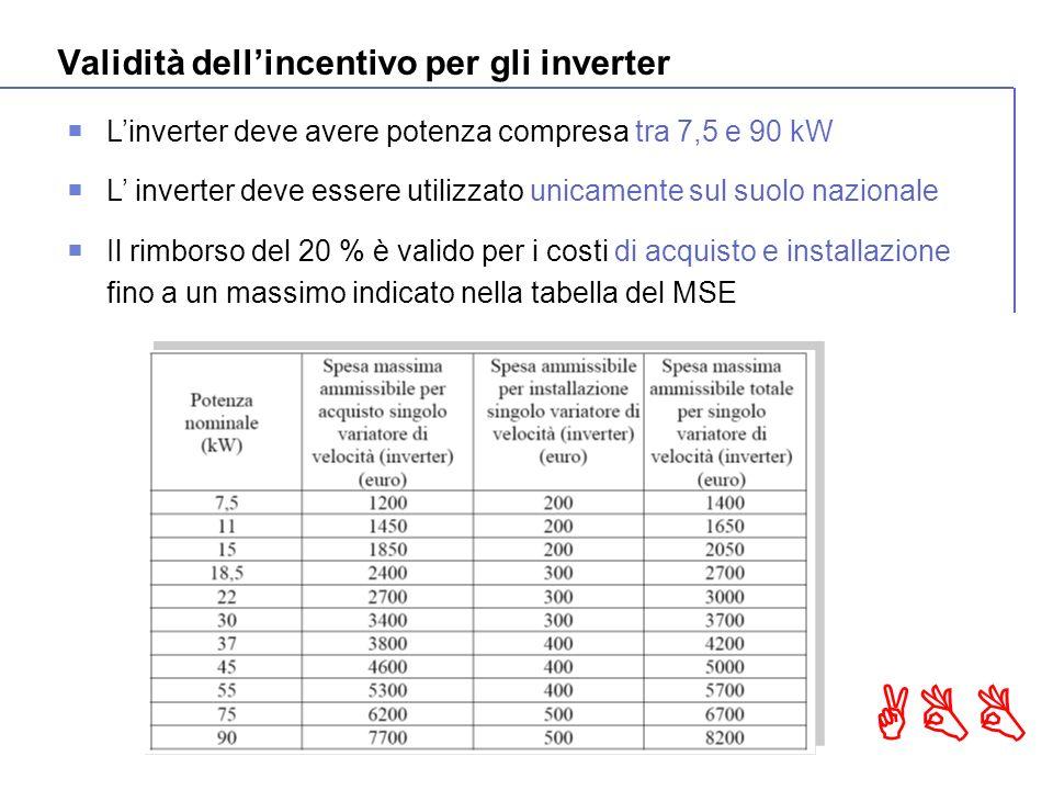 ABB Linverter deve avere potenza compresa tra 7,5 e 90 kW L inverter deve essere utilizzato unicamente sul suolo nazionale Il rimborso del 20 % è valido per i costi di acquisto e installazione fino a un massimo indicato nella tabella del MSE Validità dellincentivo per gli inverter