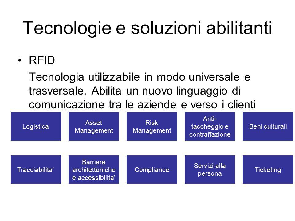 HP RFID Centres of Exellence Il laboratorio di Milano