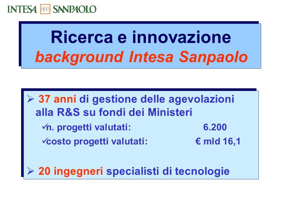 Lofferta Intesa Sanpaolo I prodotti make or buy I prodotti IntesaNova