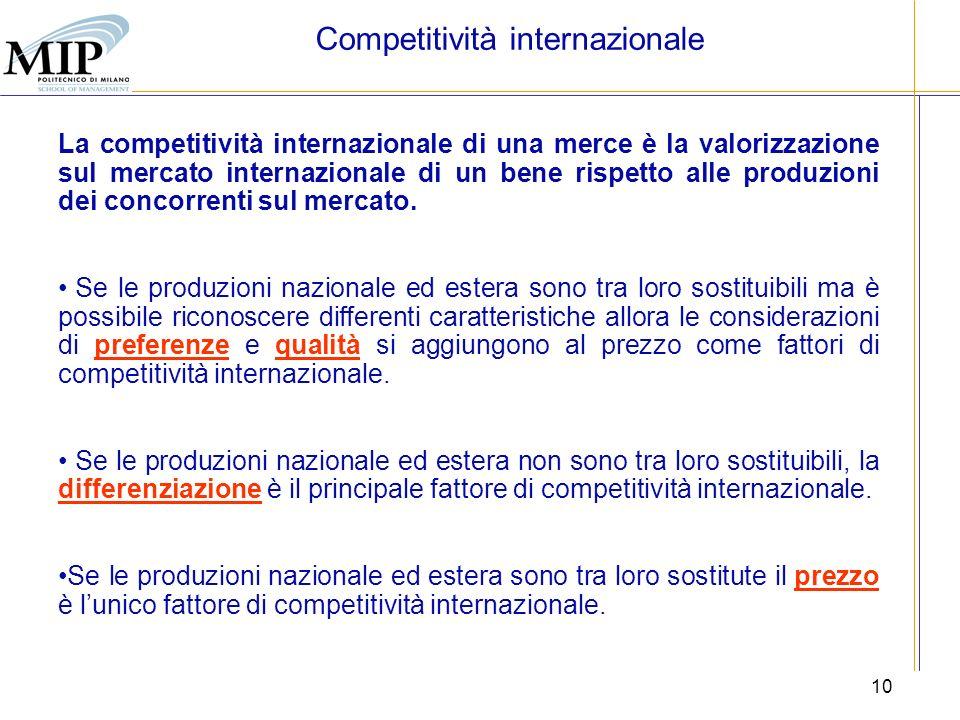 10 La competitività internazionale di una merce è la valorizzazione sul mercato internazionale di un bene rispetto alle produzioni dei concorrenti sul mercato.