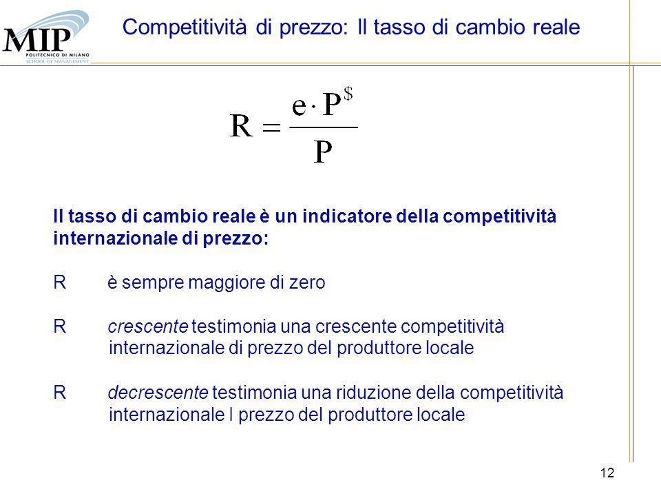 12 Il tasso di cambio reale è un indicatore della competitività internazionale di prezzo: R è sempre maggiore di zero R crescente testimonia una cresc