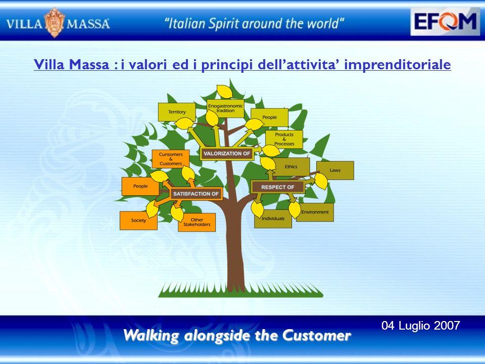 Villa Massa : i valori ed i principi dellattivita imprenditoriale Walking alongside the Customer 04 Luglio 2007