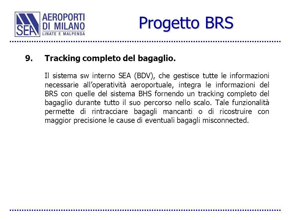 Progetto BRS 9.Tracking completo del bagaglio. Il sistema sw interno SEA (BDV), che gestisce tutte le informazioni necessarie alloperatività aeroportu
