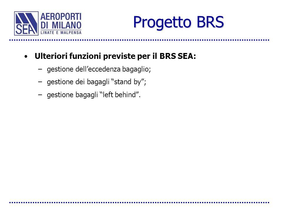 Progetto BRS Ulteriori funzioni previste per il BRS SEA: –gestione delleccedenza bagaglio; –gestione dei bagagli stand by; –gestione bagagli left behi