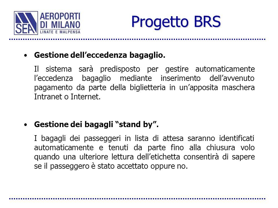 Progetto BRS Gestione delleccedenza bagaglio. Il sistema sarà predisposto per gestire automaticamente leccedenza bagaglio mediante inserimento dellavv