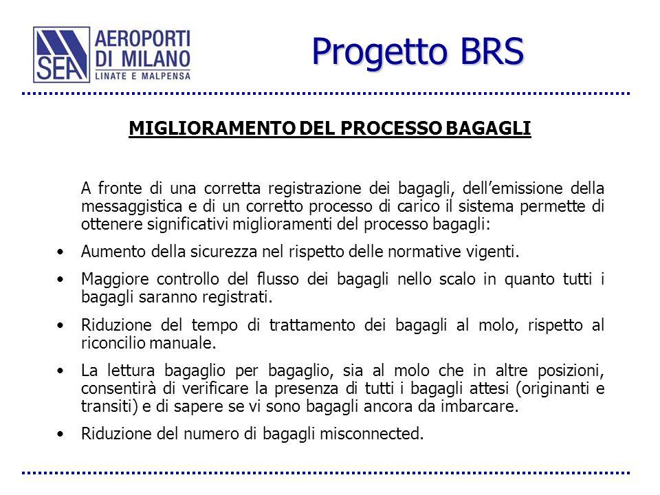 Progetto BRS MIGLIORAMENTO DEL PROCESSO BAGAGLI A fronte di una corretta registrazione dei bagagli, dellemissione della messaggistica e di un corretto