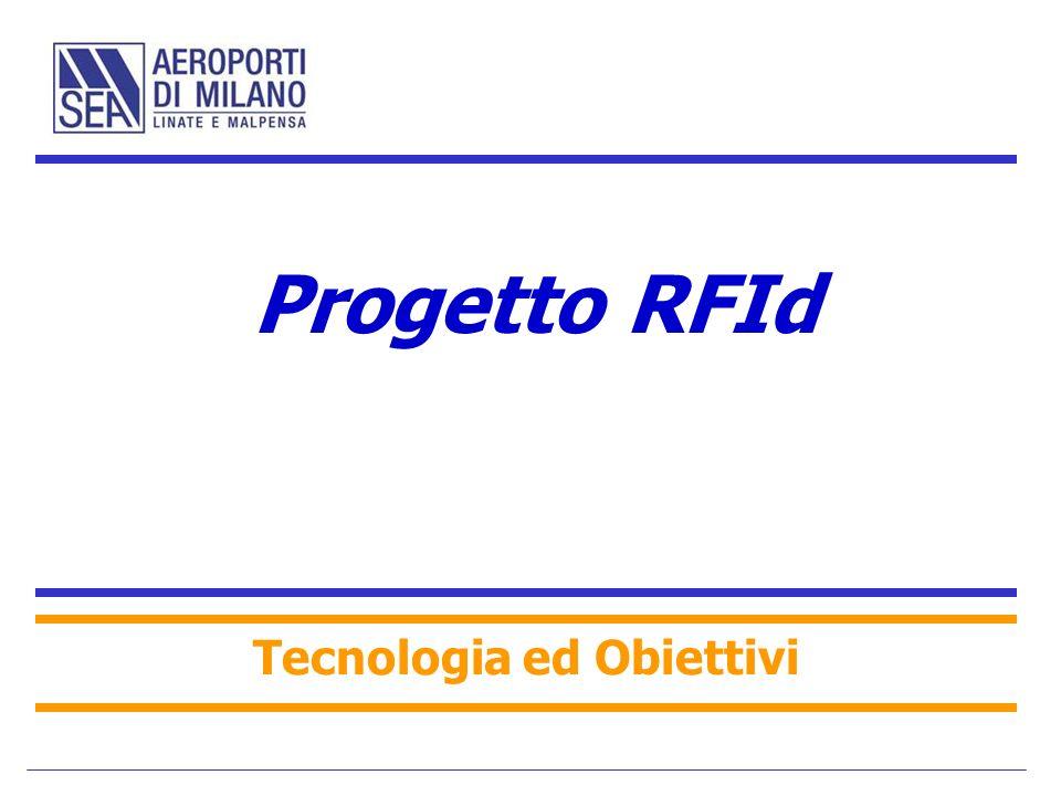 Progetto RFId Tecnologia ed Obiettivi