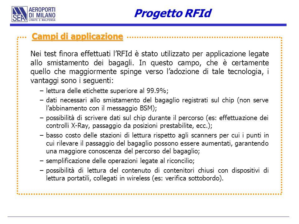 Nei test finora effettuati lRFId è stato utilizzato per applicazione legate allo smistamento dei bagagli. In questo campo, che è certamente quello che