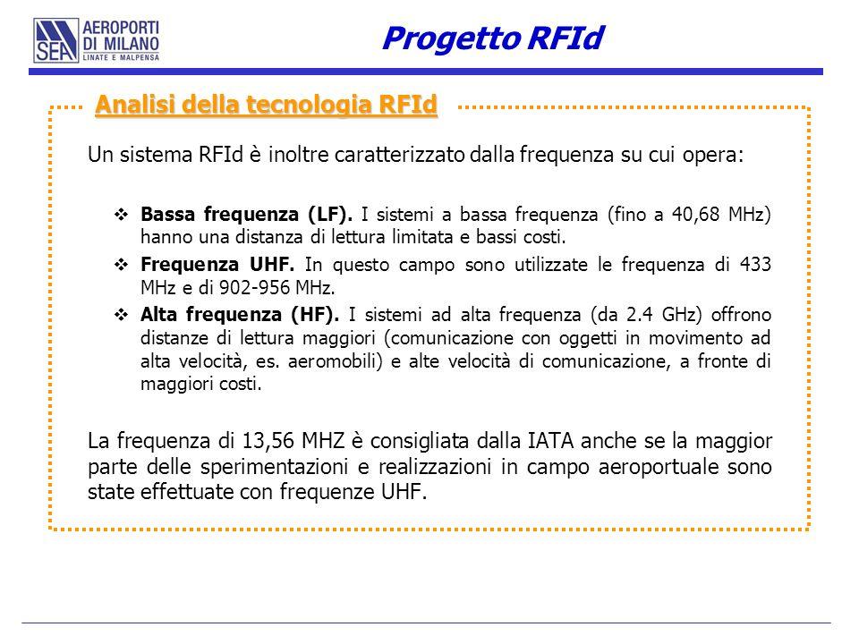 Un sistema RFId è inoltre caratterizzato dalla frequenza su cui opera: Bassa frequenza (LF). I sistemi a bassa frequenza (fino a 40,68 MHz) hanno una