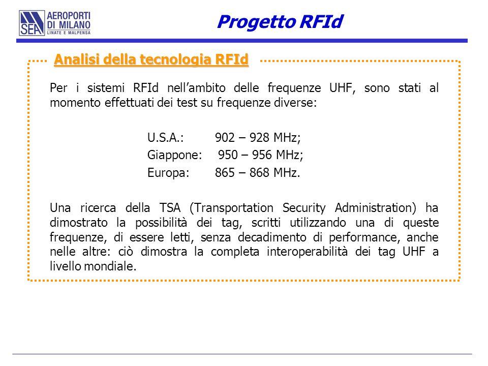 Per i sistemi RFId nellambito delle frequenze UHF, sono stati al momento effettuati dei test su frequenze diverse: U.S.A.: 902 – 928 MHz; Giappone: 95