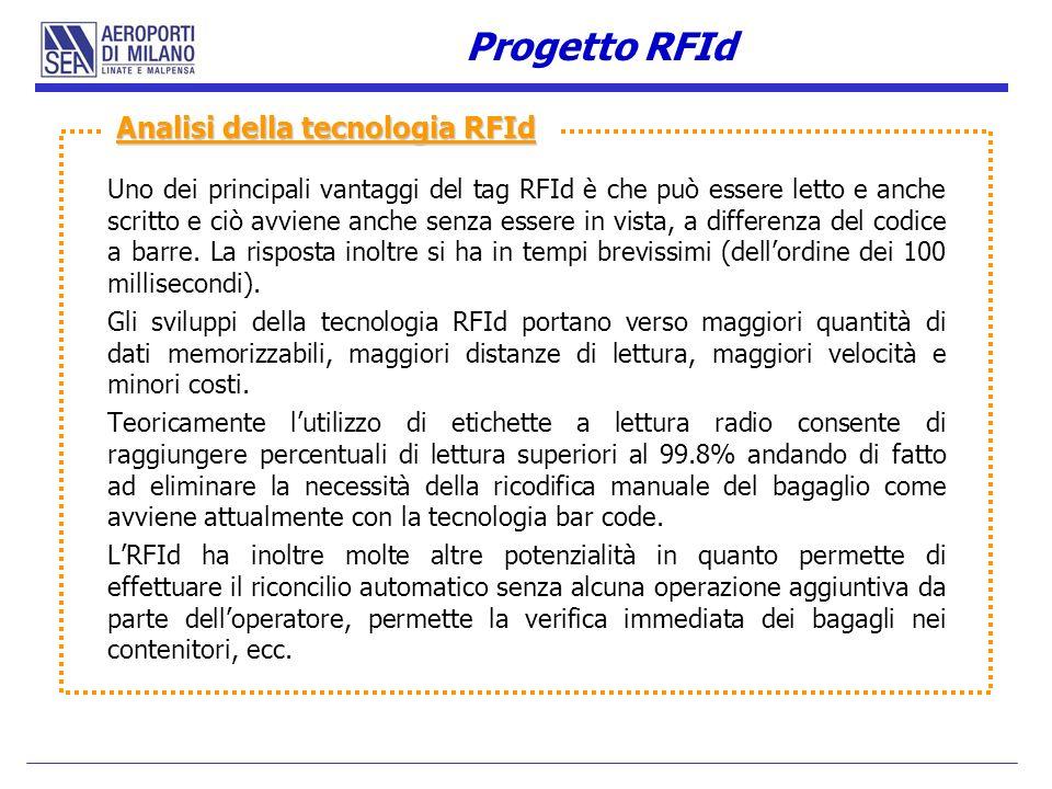 Uno dei principali vantaggi del tag RFId è che può essere letto e anche scritto e ciò avviene anche senza essere in vista, a differenza del codice a b