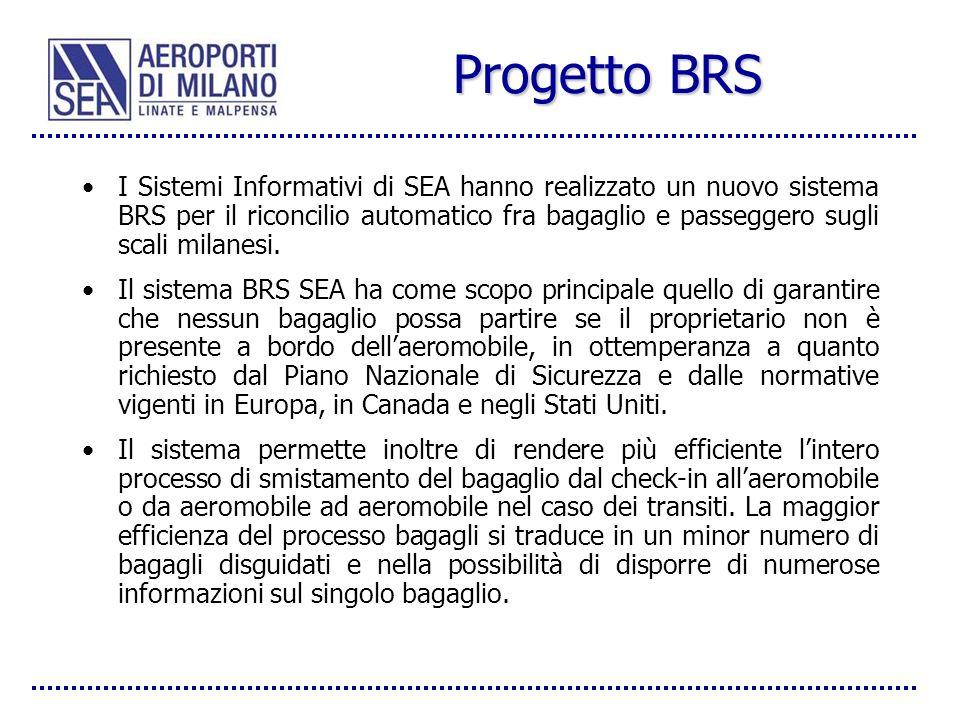 Progetto BRS Il BRS è costituito da: –WAN, Wireless Area Network (WiFi 802.11b); –SCANNER Wireless; –DATABASE della messaggistica bagagli; –PC in back-office.
