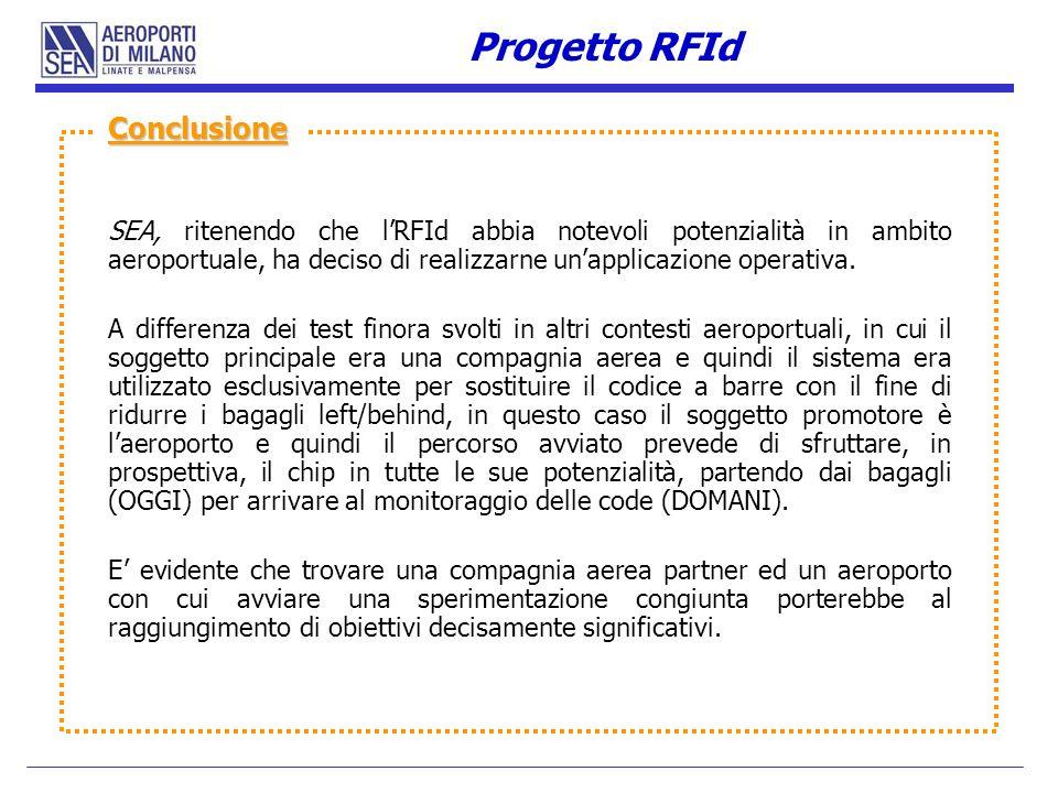 SEA, ritenendo che lRFId abbia notevoli potenzialità in ambito aeroportuale, ha deciso di realizzarne unapplicazione operativa. A differenza dei test