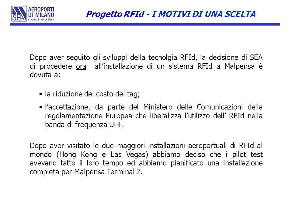 Dopo aver seguito gli sviluppi della tecnolgia RFId, la decisione di SEA di procedere ora allinstallazione di un sistema RFId a Malpensa è dovuta a: l